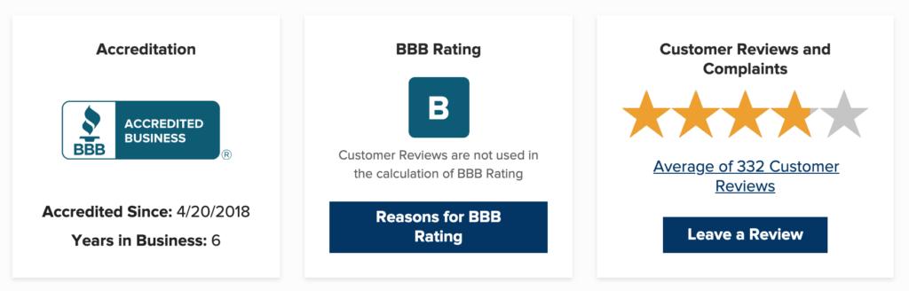 Decluttr Store Better Business Bureau Information